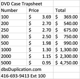DVD Case Trapsheet